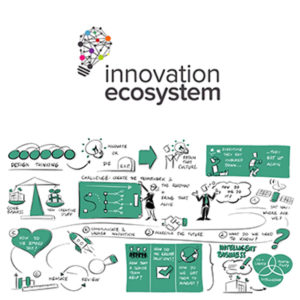 InnovationEcosystem